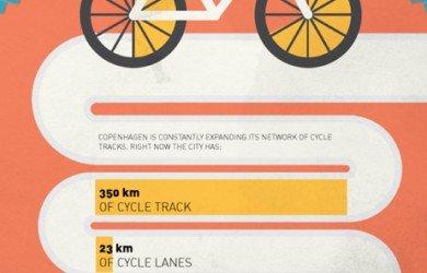 biciclette-in-danimarca-infografica